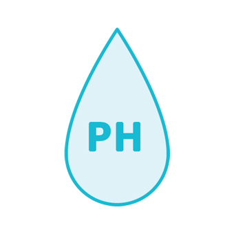 pH tear drop